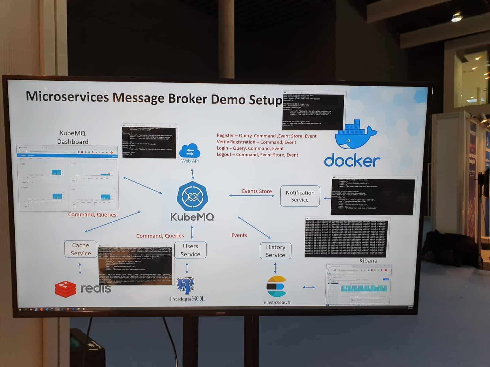 Microservices message broker demo setup